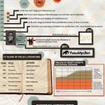 Paleolithic Diet Infographic